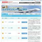 エイビーロードのエアライン満足度調査2013でシンガポール航空が2年連続第1位
