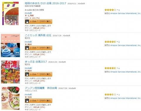 Amazon Kindle travel